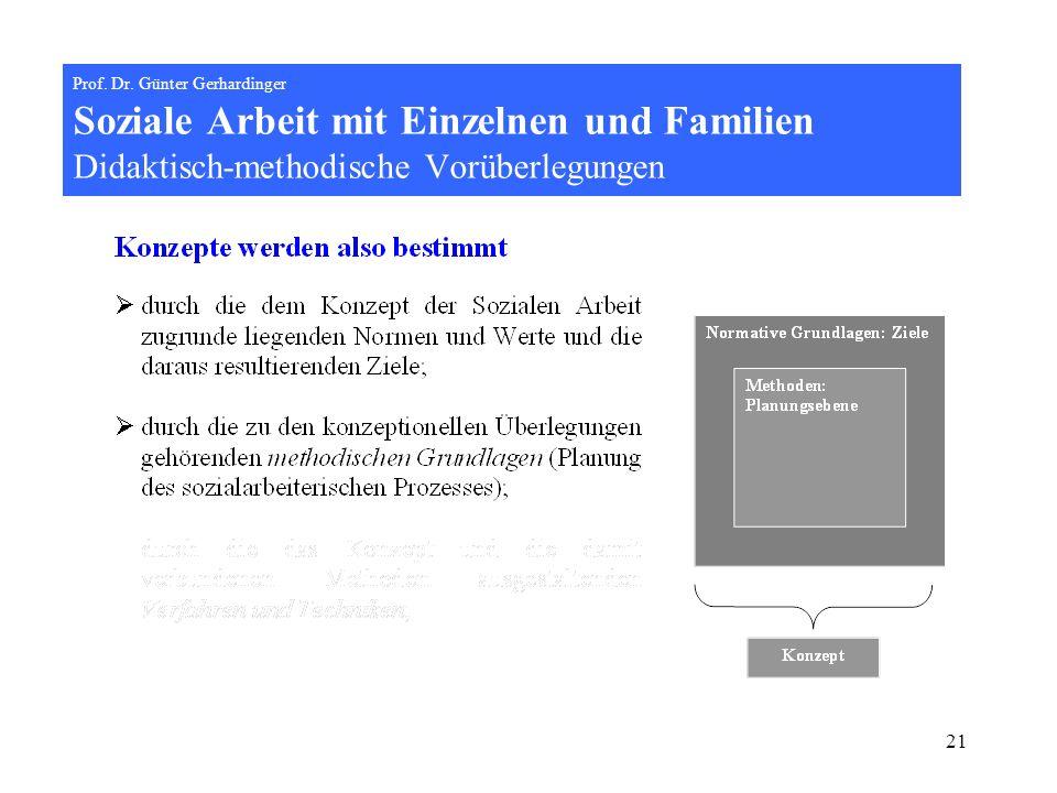 21 Prof. Dr. Günter Gerhardinger Soziale Arbeit mit Einzelnen und Familien Didaktisch-methodische Vorüberlegungen