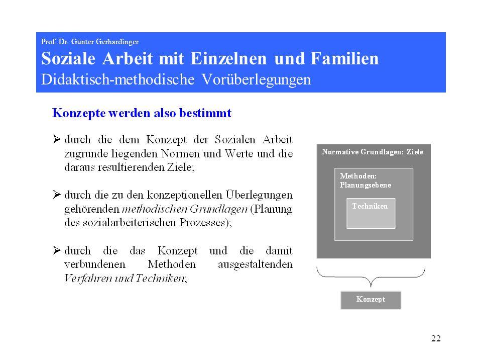 22 Prof. Dr. Günter Gerhardinger Soziale Arbeit mit Einzelnen und Familien Didaktisch-methodische Vorüberlegungen