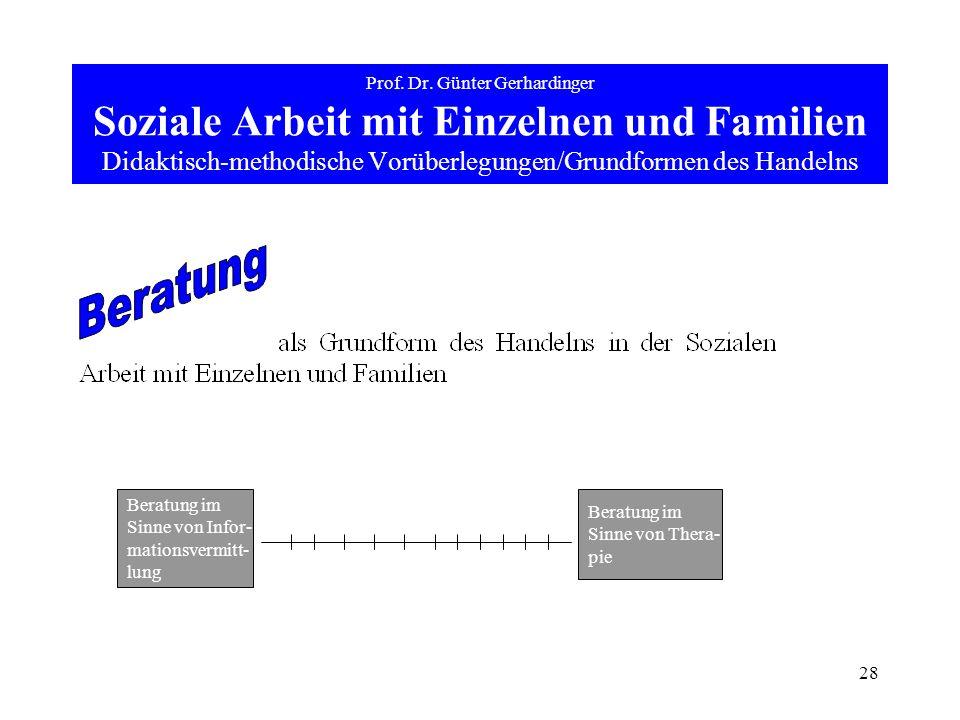 28 Prof. Dr. Günter Gerhardinger Soziale Arbeit mit Einzelnen und Familien Didaktisch-methodische Vorüberlegungen/Grundformen des Handelns Beratung im