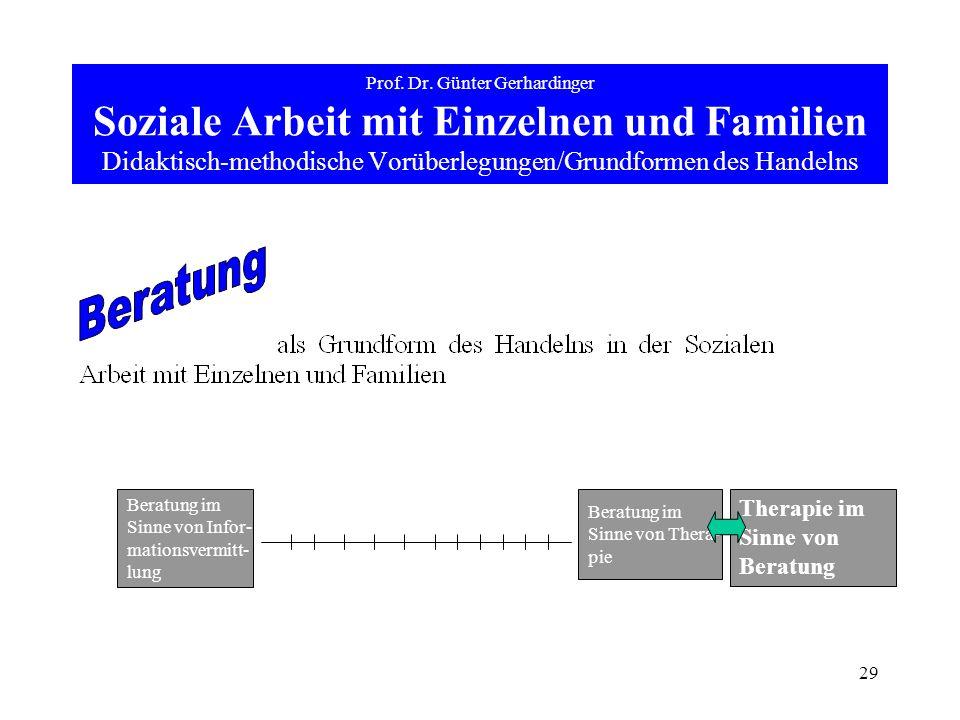 29 Prof. Dr. Günter Gerhardinger Soziale Arbeit mit Einzelnen und Familien Didaktisch-methodische Vorüberlegungen/Grundformen des Handelns Beratung im