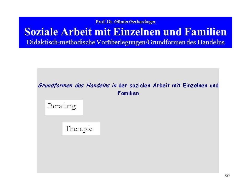 30 Prof. Dr. Günter Gerhardinger Soziale Arbeit mit Einzelnen und Familien Didaktisch-methodische Vorüberlegungen/Grundformen des Handelns