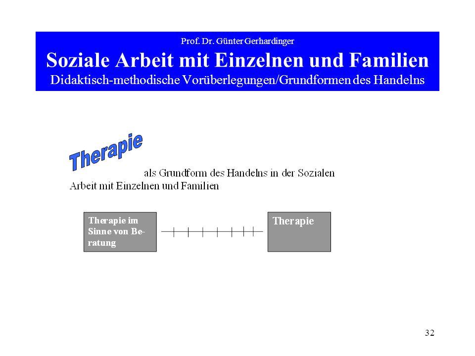 32 Prof. Dr. Günter Gerhardinger Soziale Arbeit mit Einzelnen und Familien Didaktisch-methodische Vorüberlegungen/Grundformen des Handelns