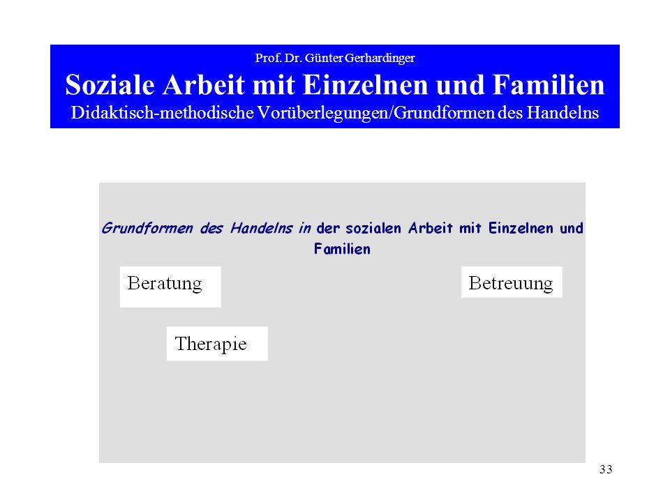 33 Prof. Dr. Günter Gerhardinger Soziale Arbeit mit Einzelnen und Familien Didaktisch-methodische Vorüberlegungen/Grundformen des Handelns