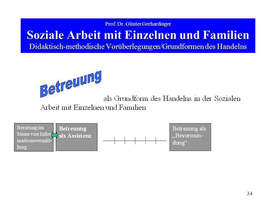 34 Prof. Dr. Günter Gerhardinger Soziale Arbeit mit Einzelnen und Familien Didaktisch-methodische Vorüberlegungen/Grundformen des Handelns Beratung im