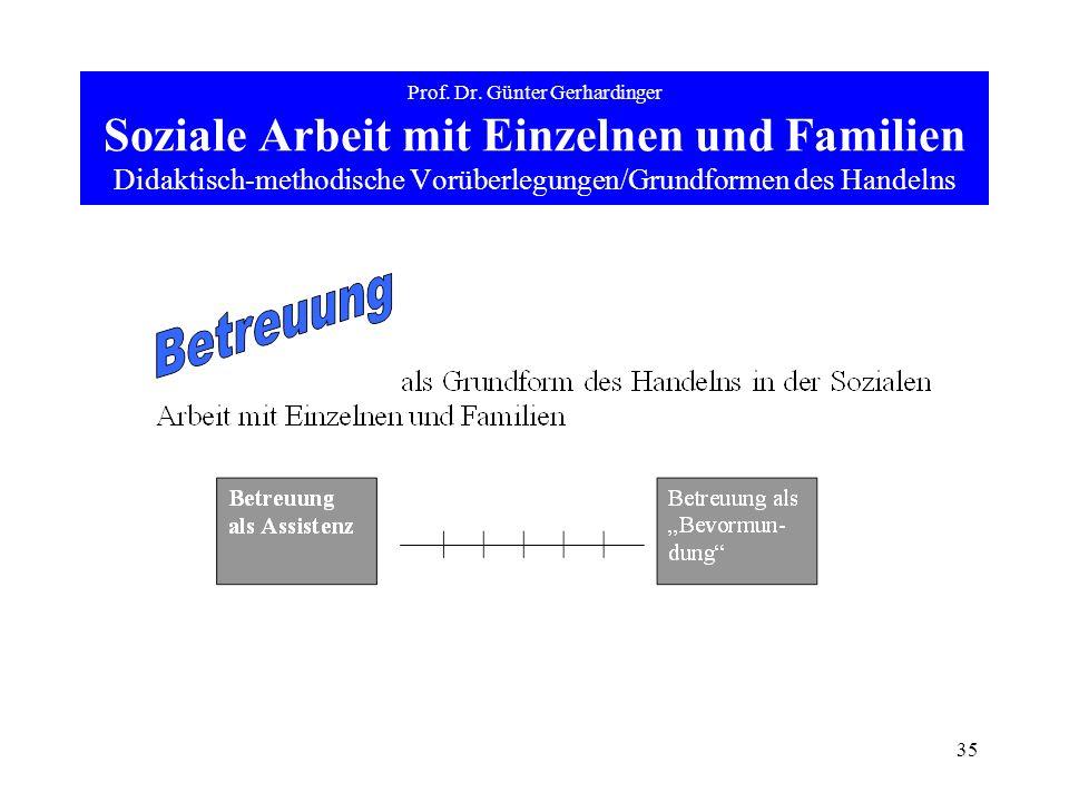 35 Prof. Dr. Günter Gerhardinger Soziale Arbeit mit Einzelnen und Familien Didaktisch-methodische Vorüberlegungen/Grundformen des Handelns