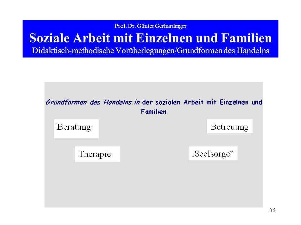 36 Prof. Dr. Günter Gerhardinger Soziale Arbeit mit Einzelnen und Familien Didaktisch-methodische Vorüberlegungen/Grundformen des Handelns