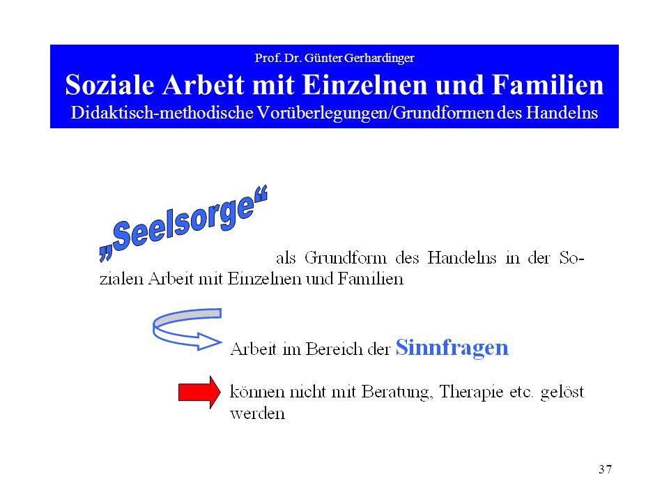 37 Prof. Dr. Günter Gerhardinger Soziale Arbeit mit Einzelnen und Familien Didaktisch-methodische Vorüberlegungen/Grundformen des Handelns