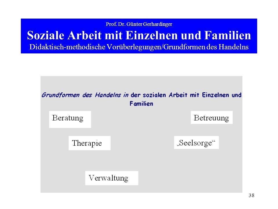 38 Prof. Dr. Günter Gerhardinger Soziale Arbeit mit Einzelnen und Familien Didaktisch-methodische Vorüberlegungen/Grundformen des Handelns