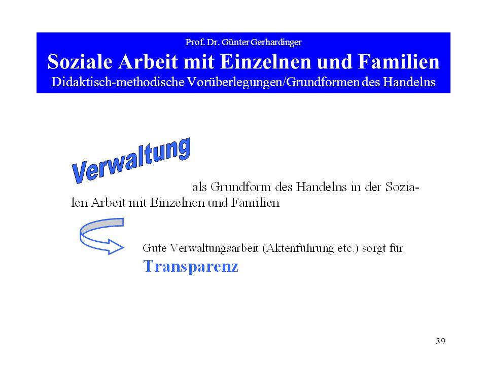 39 Prof. Dr. Günter Gerhardinger Soziale Arbeit mit Einzelnen und Familien Didaktisch-methodische Vorüberlegungen/Grundformen des Handelns