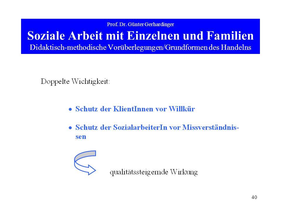 40 Prof. Dr. Günter Gerhardinger Soziale Arbeit mit Einzelnen und Familien Didaktisch-methodische Vorüberlegungen/Grundformen des Handelns