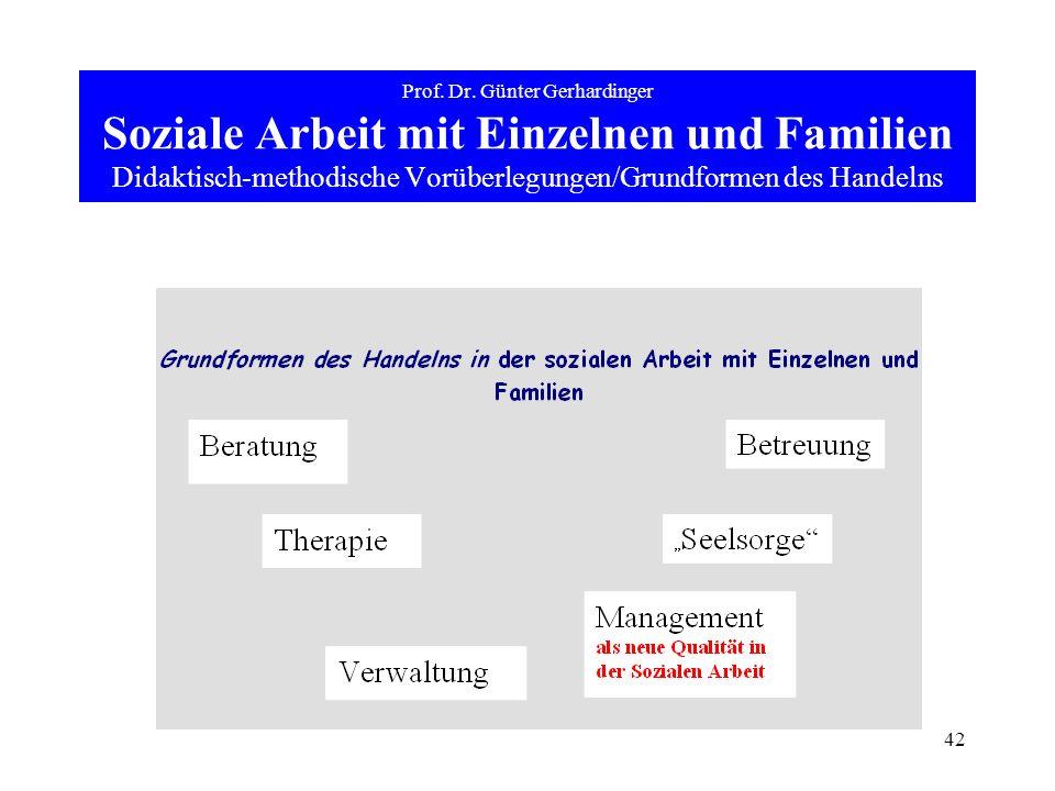 42 Prof. Dr. Günter Gerhardinger Soziale Arbeit mit Einzelnen und Familien Didaktisch-methodische Vorüberlegungen/Grundformen des Handelns