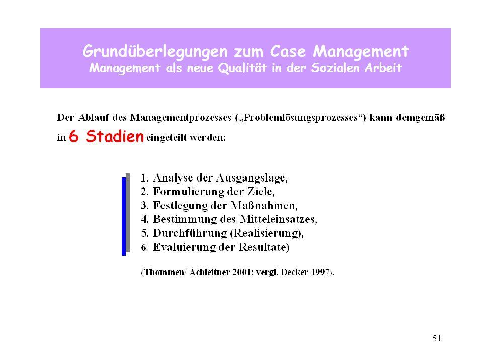 51 Grundüberlegungen zum Case Management Management als neue Qualität in der Sozialen Arbeit