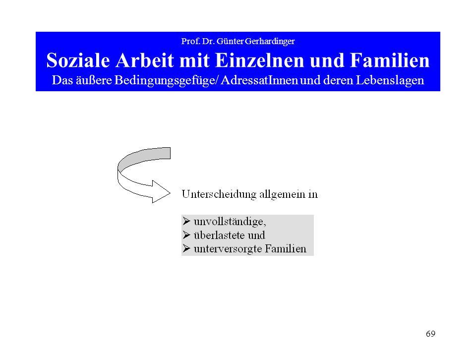 69 Prof. Dr. Günter Gerhardinger Soziale Arbeit mit Einzelnen und Familien Das äußere Bedingungsgefüge/ AdressatInnen und deren Lebenslagen