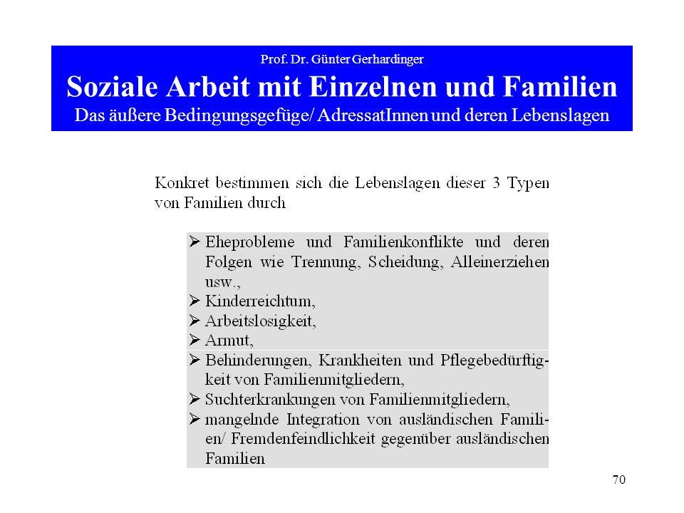 70 Prof. Dr. Günter Gerhardinger Soziale Arbeit mit Einzelnen und Familien Das äußere Bedingungsgefüge/ AdressatInnen und deren Lebenslagen