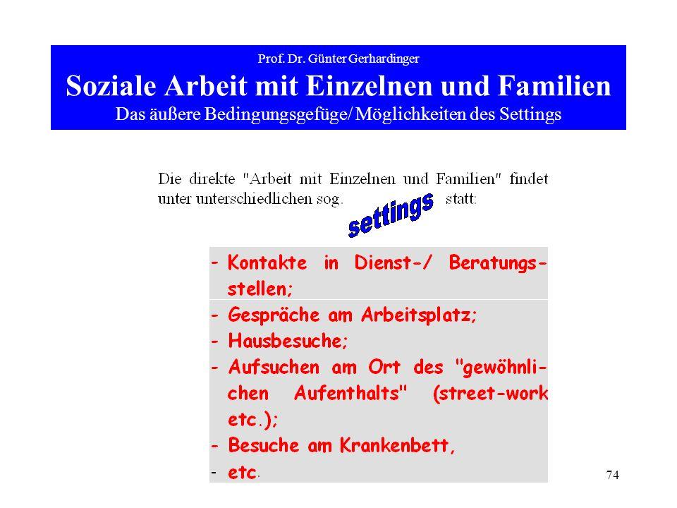 74 Prof. Dr. Günter Gerhardinger Soziale Arbeit mit Einzelnen und Familien Das äußere Bedingungsgefüge/ Möglichkeiten des Settings