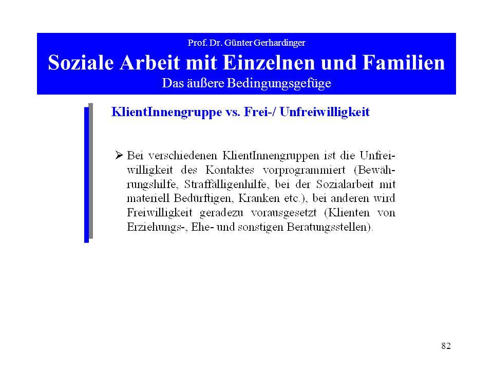 82 Prof. Dr. Günter Gerhardinger Soziale Arbeit mit Einzelnen und Familien Das äußere Bedingungsgefüge
