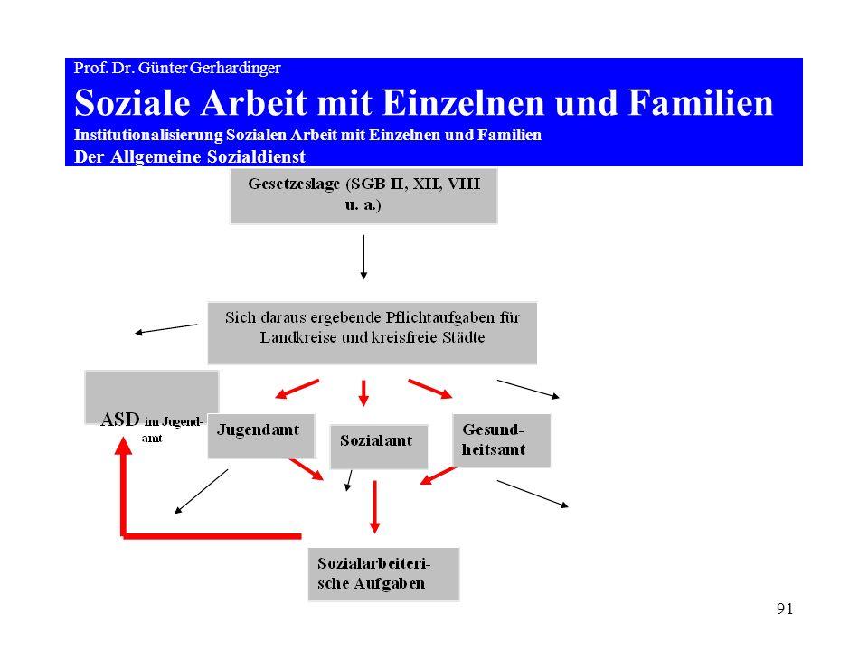 91 Prof. Dr. Günter Gerhardinger Soziale Arbeit mit Einzelnen und Familien Institutionalisierung Sozialen Arbeit mit Einzelnen und Familien Der Allgem