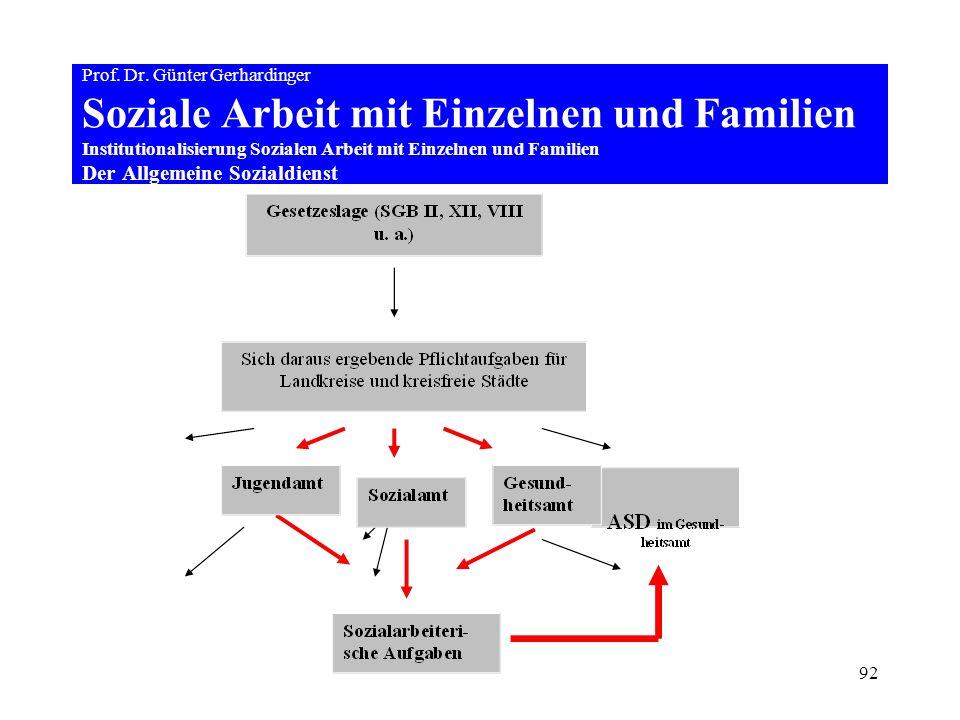 92 Prof. Dr. Günter Gerhardinger Soziale Arbeit mit Einzelnen und Familien Institutionalisierung Sozialen Arbeit mit Einzelnen und Familien Der Allgem