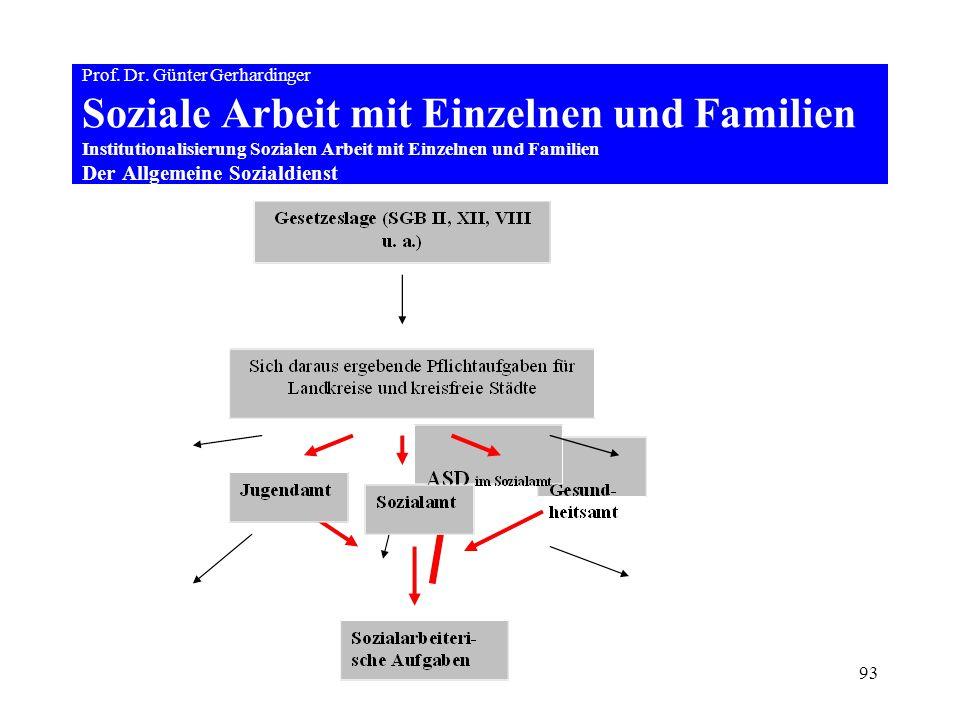 93 Prof. Dr. Günter Gerhardinger Soziale Arbeit mit Einzelnen und Familien Institutionalisierung Sozialen Arbeit mit Einzelnen und Familien Der Allgem