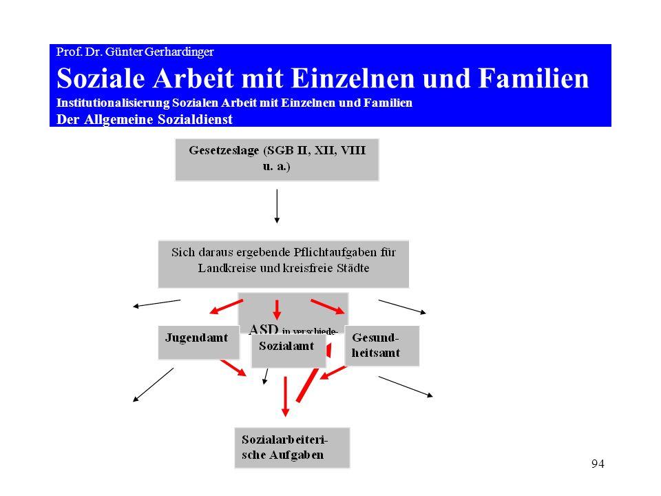 94 Prof. Dr. Günter Gerhardinger Soziale Arbeit mit Einzelnen und Familien Institutionalisierung Sozialen Arbeit mit Einzelnen und Familien Der Allgem