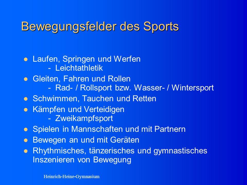 Bewegungsfelder des Sports Laufen, Springen und Werfen - Leichtathletik Gleiten, Fahren und Rollen - Rad- / Rollsport bzw.