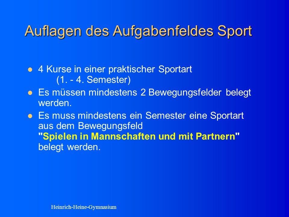 Auflagen des Aufgabenfeldes Sport 4 Kurse in einer praktischer Sportart (1.