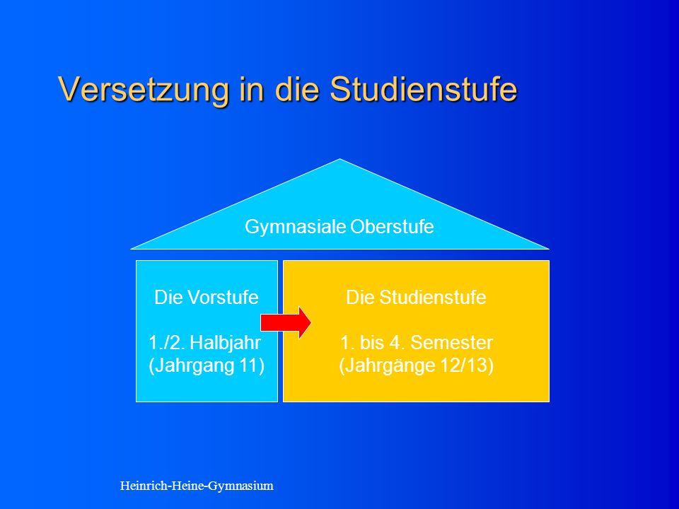 Versetzung in die Studienstufe Die Vorstufe 1./2. Halbjahr (Jahrgang 11) Die Studienstufe 1.