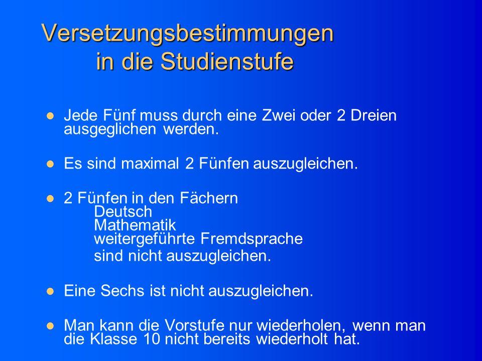 Fächerangebot der Studienstufe Aufgabenfeld I Aufgabenfeld II Aufgabenfeld III DeutschGeographieMathematik (weitergeführte bzw.