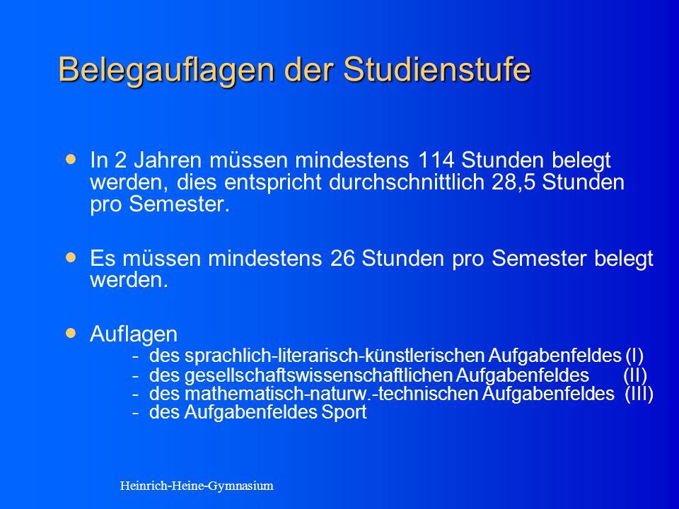 Zentrale Abiturprüfung Erstmalig im Februar 2005 wurden in den folgenden Fächern die Aufgaben der schriftlichen Abiturprüfung zentral von der Behörde gestellt: - Deutsch - Englisch, Französisch, Latein, Spanisch - Gemeinschaftskunde - Mathematik - Biologie Heinrich-Heine-Gymnasium