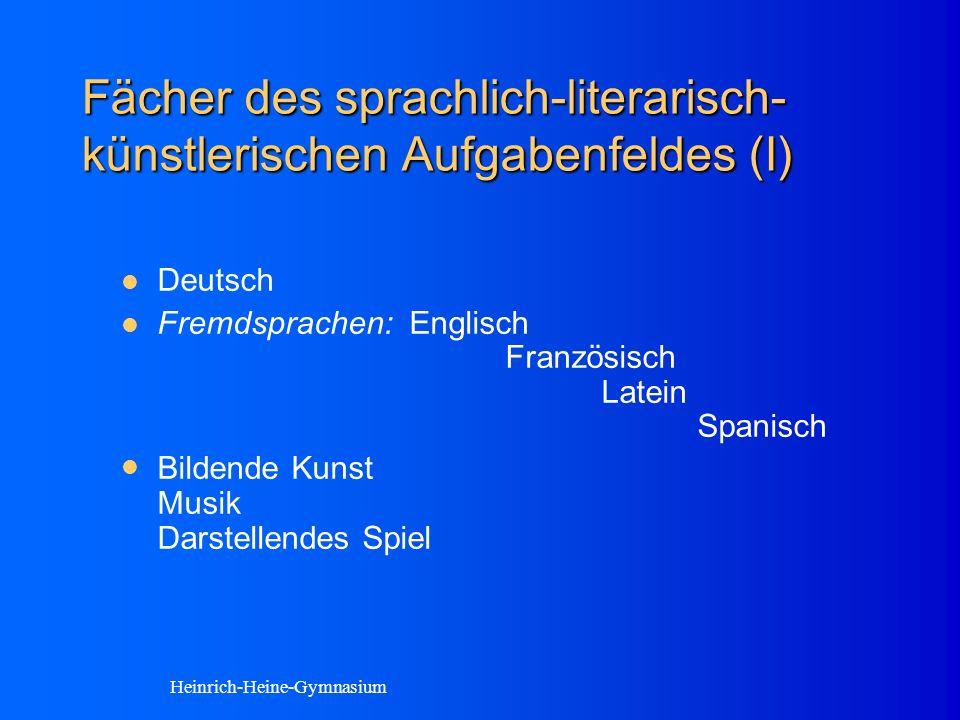 Anteile der Fächer an der Abiturnote Heinrich-Heine-Gymnasium
