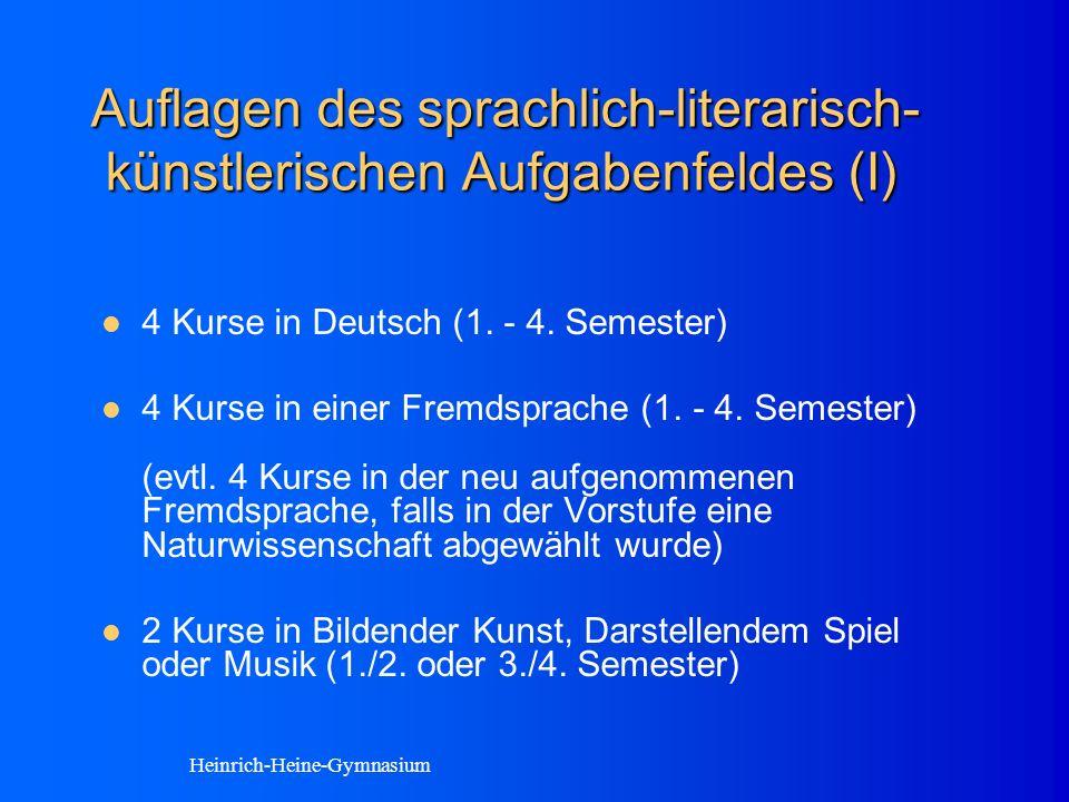 Auflagen zur Wahl der Prüfungsfächer Es müssen die Aufgabenfelder I bis III vertreten sein.