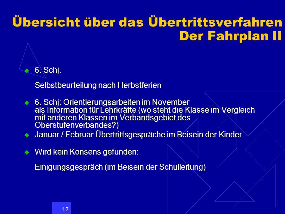 12 Übersicht über das Übertrittsverfahren Der Fahrplan II 6. Schj. Selbstbeurteilung nach Herbstferien 6. Schj: Orientierungsarbeiten im November als