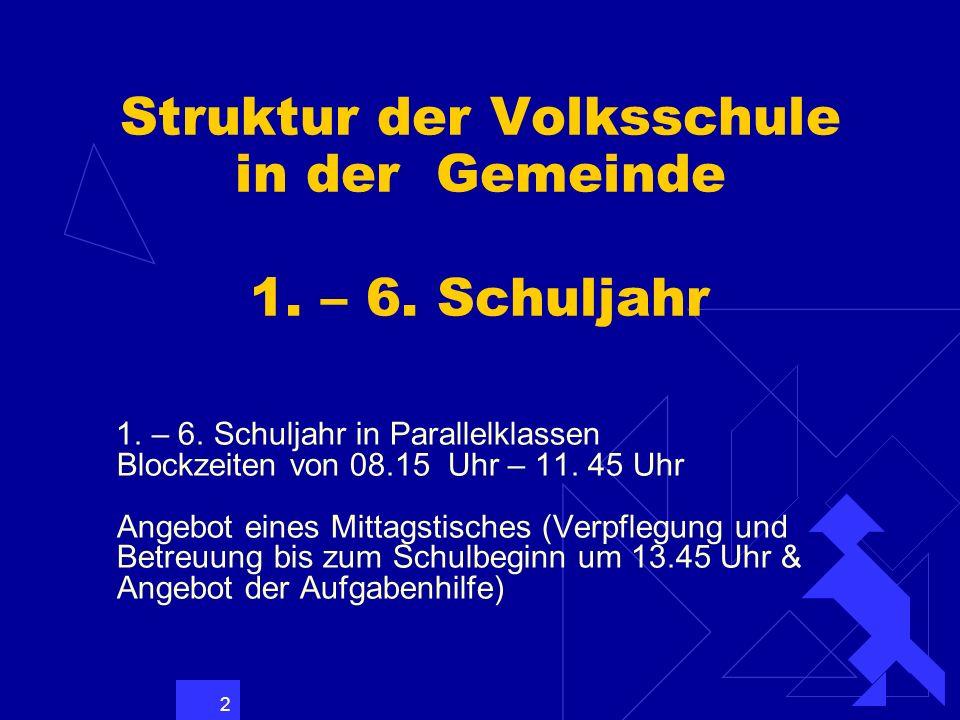 2 Struktur der Volksschule in der Gemeinde 1. – 6. Schuljahr 1. – 6. Schuljahr in Parallelklassen Blockzeiten von 08.15 Uhr – 11. 45 Uhr Angebot eines