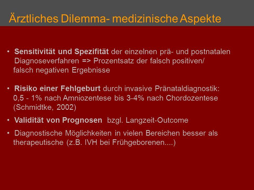 Ärztliches Dilemma- medizinische Aspekte Sensitivität und Spezifität der einzelnen prä- und postnatalen Diagnoseverfahren => Prozentsatz der falsch positiven/ falsch negativen Ergebnisse Risiko einer Fehlgeburt durch invasive Pränataldiagnostik: 0,5 - 1% nach Amniozentese bis 3-4% nach Chordozentese (Schmidtke, 2002) Validität von Prognosen bzgl.