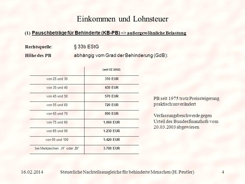 Steuerliche Nachteilsausgleiche für behinderte Menschen (H. Peutler) Inhaltsübersicht Inhalt S2 16.02.20143