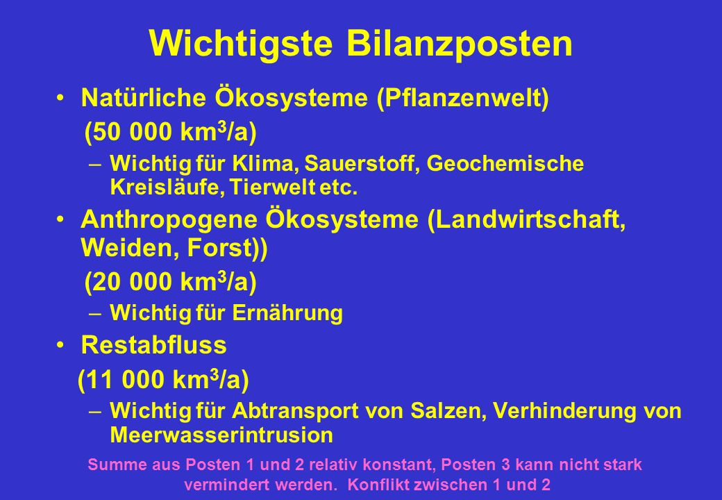 Wichtigste Bilanzposten Natürliche Ökosysteme (Pflanzenwelt) (50 000 km 3 /a) –Wichtig für Klima, Sauerstoff, Geochemische Kreisläufe, Tierwelt etc.