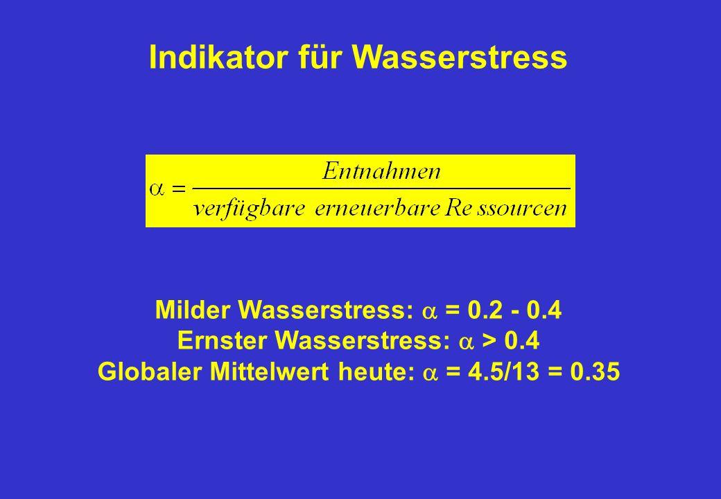 Indikator für Wasserstress Milder Wasserstress: = 0.2 - 0.4 Ernster Wasserstress: > 0.4 Globaler Mittelwert heute: = 4.5/13 = 0.35