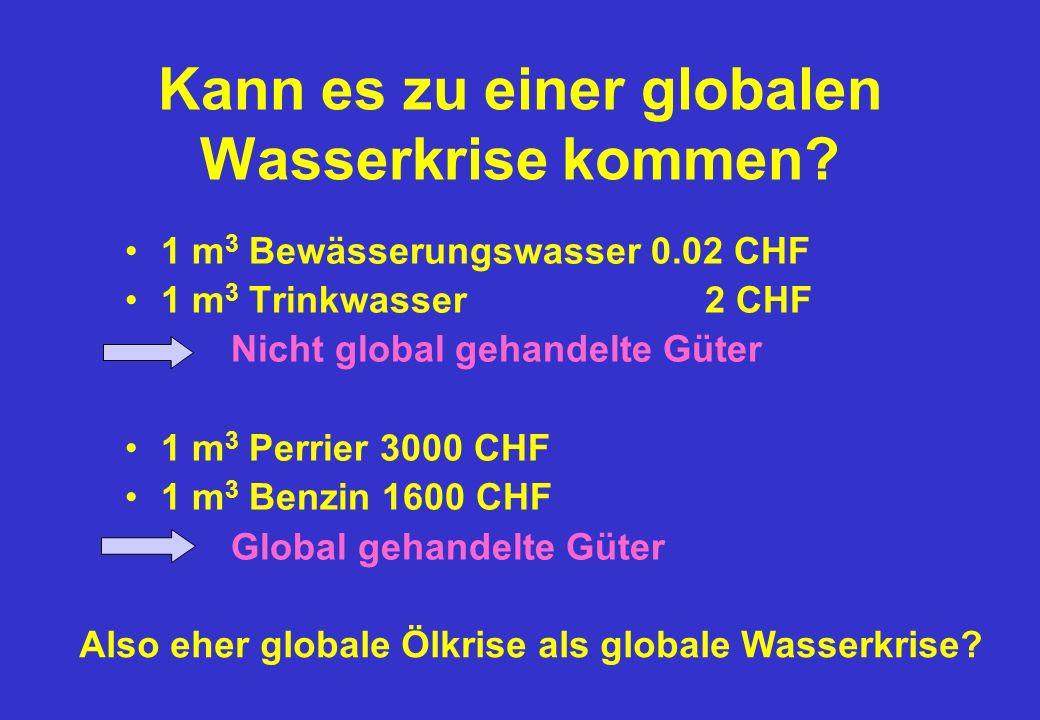 1 m 3 Bewässerungswasser 0.02 CHF 1 m 3 Trinkwasser 2 CHF Nicht global gehandelte Güter 1 m 3 Perrier 3000 CHF 1 m 3 Benzin 1600 CHF Global gehandelte Güter Kann es zu einer globalen Wasserkrise kommen.