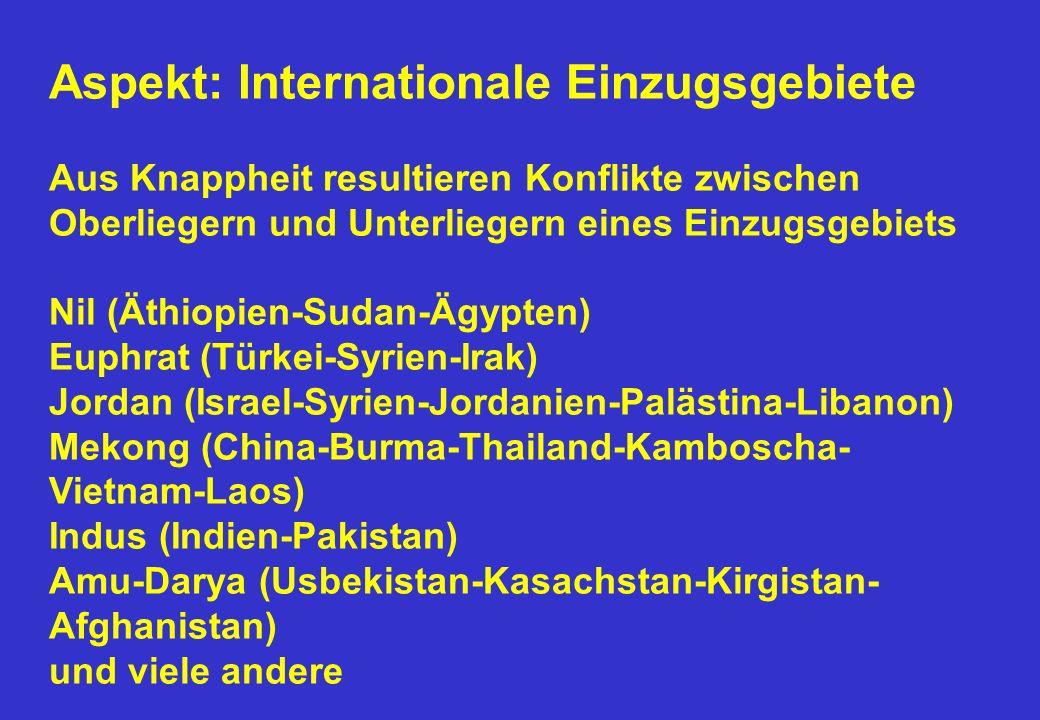 Aspekt: Internationale Einzugsgebiete Aus Knappheit resultieren Konflikte zwischen Oberliegern und Unterliegern eines Einzugsgebiets Nil (Äthiopien-Sudan-Ägypten) Euphrat (Türkei-Syrien-Irak) Jordan (Israel-Syrien-Jordanien-Palästina-Libanon) Mekong (China-Burma-Thailand-Kamboscha- Vietnam-Laos) Indus (Indien-Pakistan) Amu-Darya (Usbekistan-Kasachstan-Kirgistan- Afghanistan) und viele andere