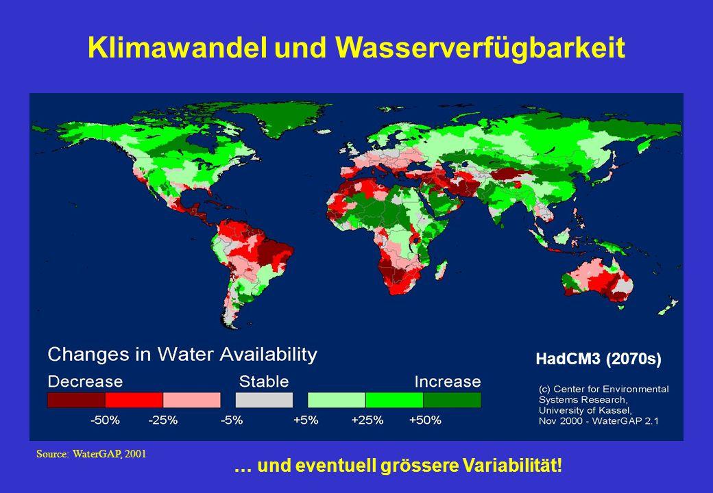 Klimawandel und Wasserverfügbarkeit Source: WaterGAP, 2001 HadCM3 (2070s) … und eventuell grössere Variabilität!