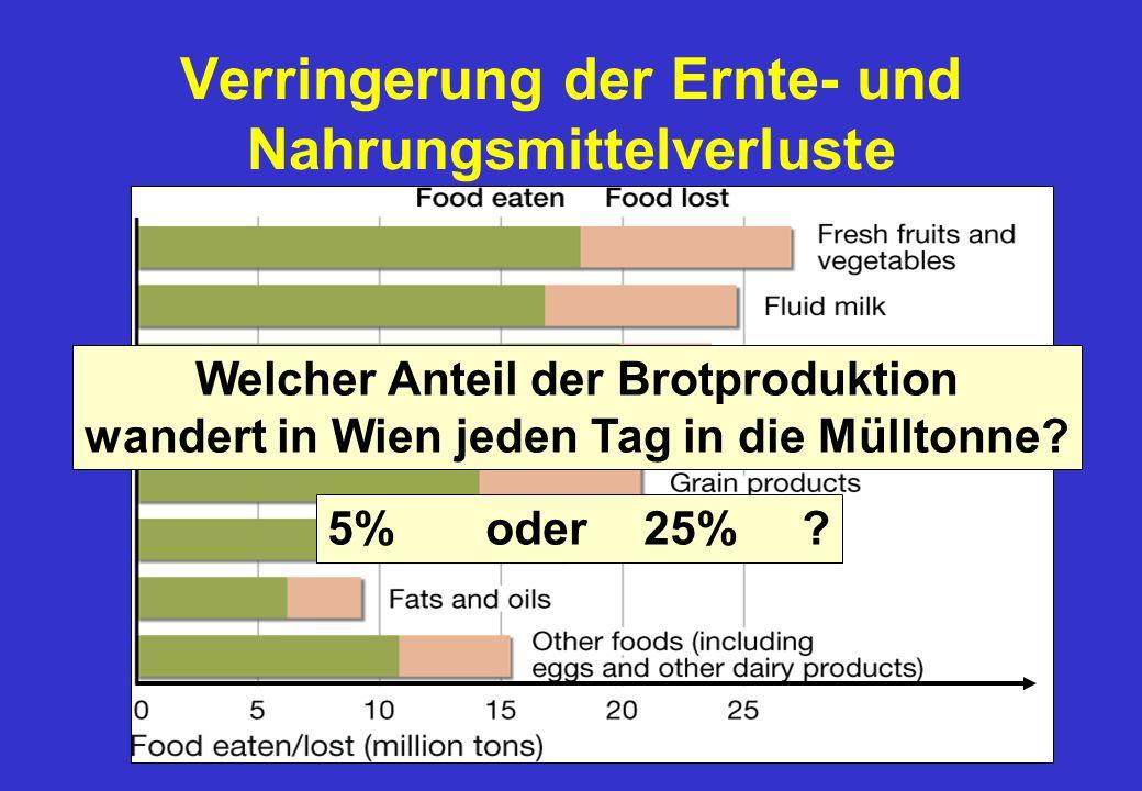 Verringerung der Ernte- und Nahrungsmittelverluste Welcher Anteil der Brotproduktion wandert in Wien jeden Tag in die Mülltonne.