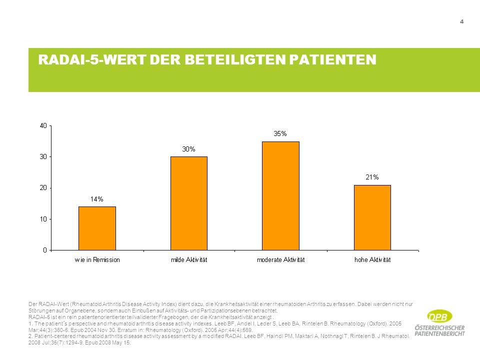 4 RADAI-5-WERT DER BETEILIGTEN PATIENTEN Der RADAI-Wert (Rheumatoid Arthritis Disease Activity Index) dient dazu, die Krankheitsaktivität einer rheumatoiden Arthritis zu erfassen.