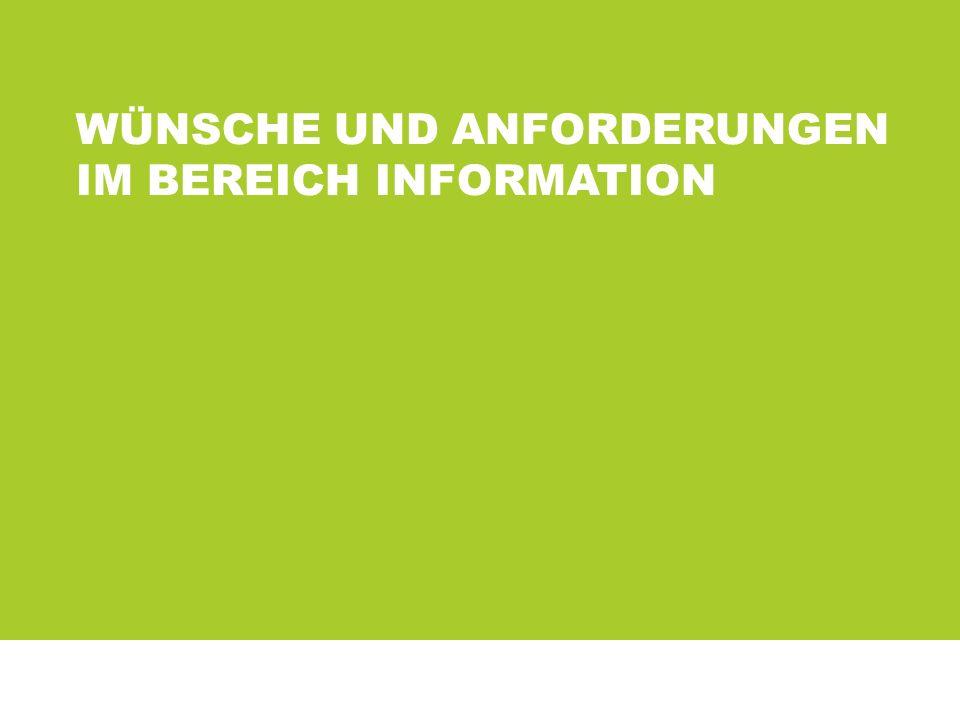 10 1.Informationen über neue Erkenntnisse zur Erkrankung87% 2.