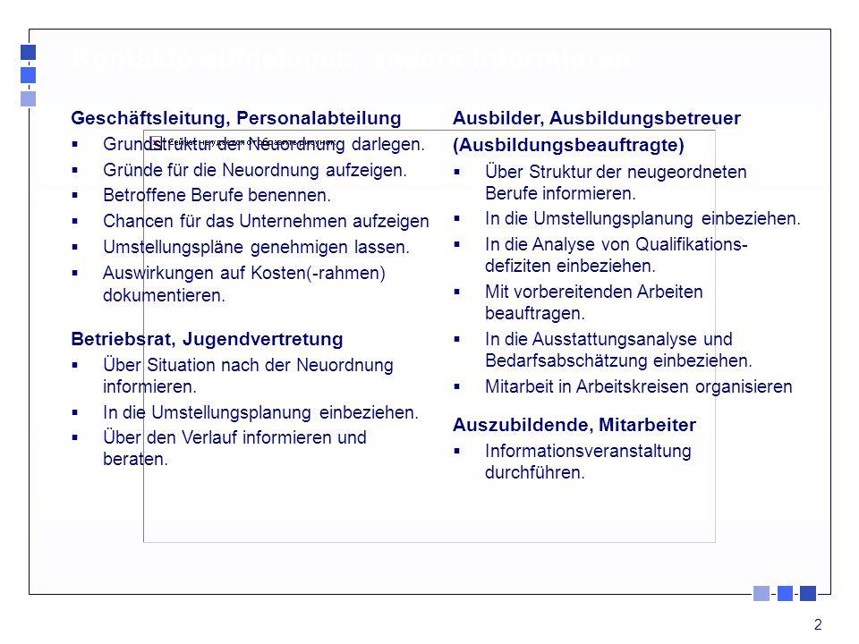 2 Kontakte aufnehmen, andere informieren Geschäftsleitung, Personalabteilung Grundstruktur der Neuordnung darlegen. Gründe für die Neuordnung aufzeige