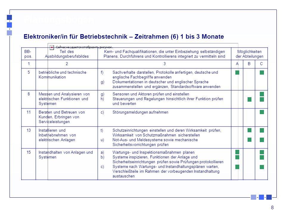 8 Planungsbogen Elektroniker/in für Betriebstechnik – Zeitrahmen (6) 1 bis 3 Monate BB- pos. Teil des Ausbildungsberufsbildes Kern- und Fachqualifikat