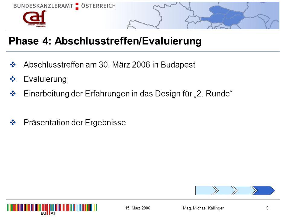 915.März 2006Mag. Michael Kallinger Phase 4: Abschlusstreffen/Evaluierung Abschlusstreffen am 30.