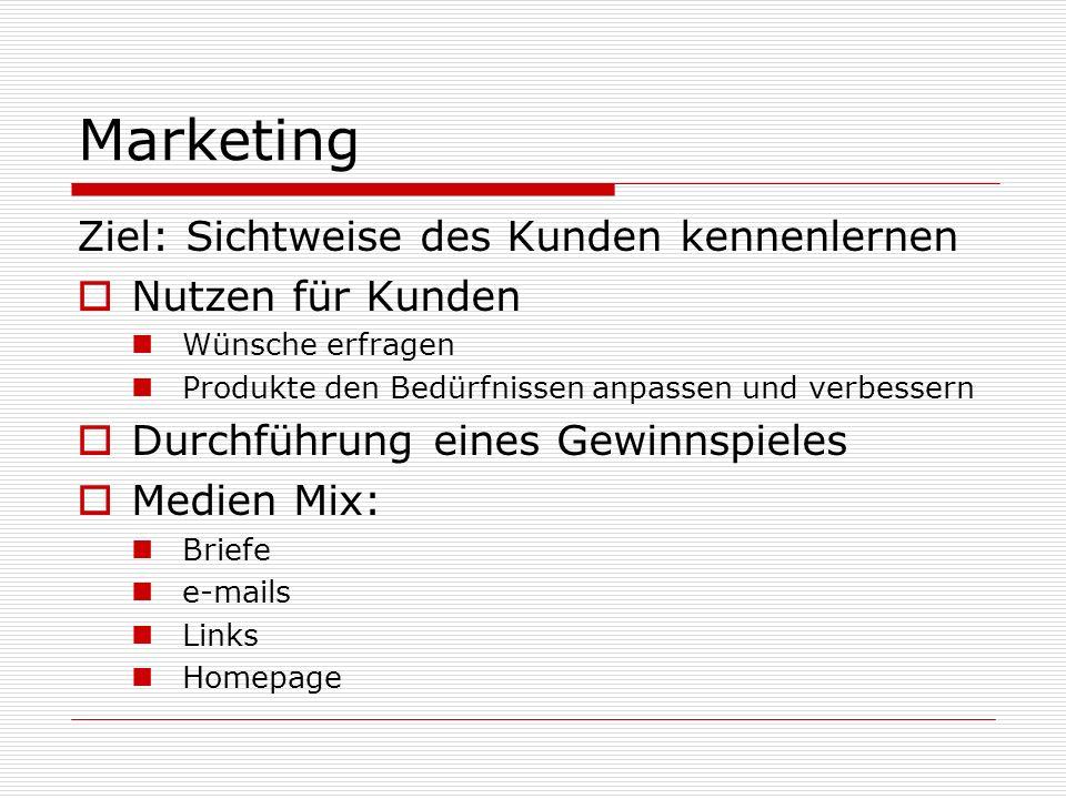 Marketing Ziel: Sichtweise des Kunden kennenlernen Nutzen für Kunden Wünsche erfragen Produkte den Bedürfnissen anpassen und verbessern Durchführung e
