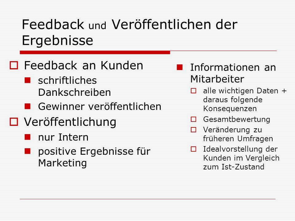 Feedback und Veröffentlichen der Ergebnisse Feedback an Kunden schriftliches Dankschreiben Gewinner veröffentlichen Veröffentlichung nur Intern positi