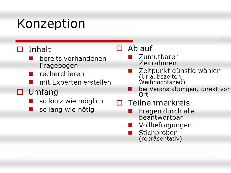 Konzeption Inhalt bereits vorhandenen Fragebogen recherchieren mit Experten erstellen Umfang so kurz wie möglich so lang wie nötig Ablauf Zumutbarer Z