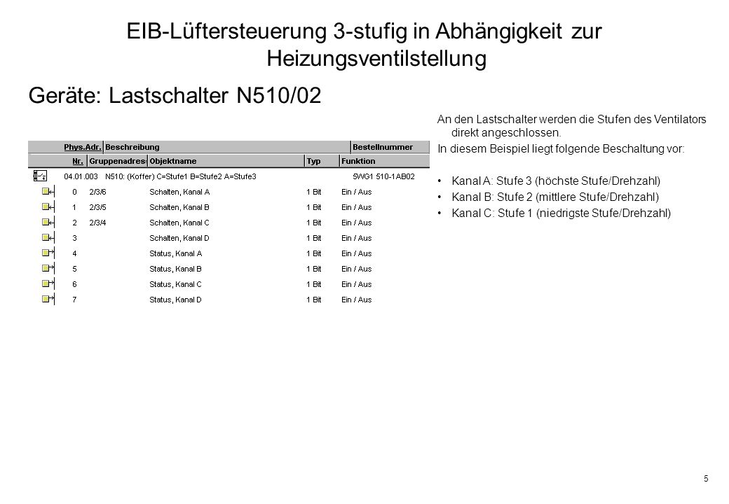 5 EIB-Lüftersteuerung 3-stufig in Abhängigkeit zur Heizungsventilstellung Geräte: Lastschalter N510/02 An den Lastschalter werden die Stufen des Ventilators direkt angeschlossen.